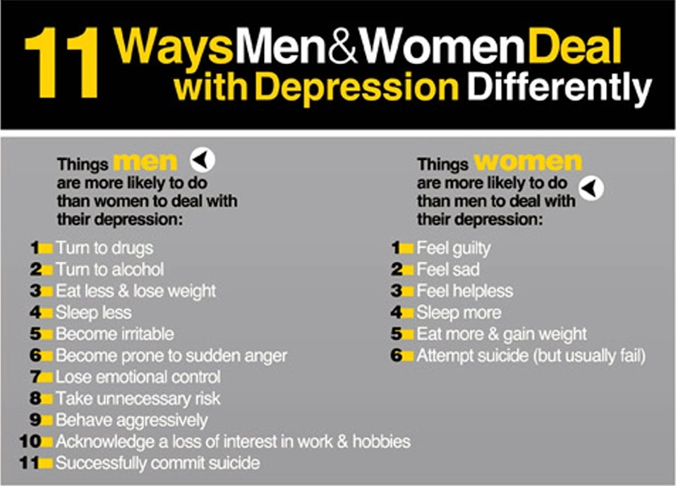 BAD WAYS TO HANDLE DEPRESSION | A holistic approach to